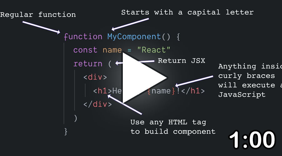 Function Components and JSX